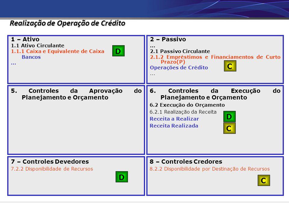 Realização de Operação de Crédito 1 – Ativo 1.1 Ativo Circulante 1.1.1 Caixa e Equivalente de Caixa Bancos... D 2 – Passivo... 2.1 Passivo Circulante
