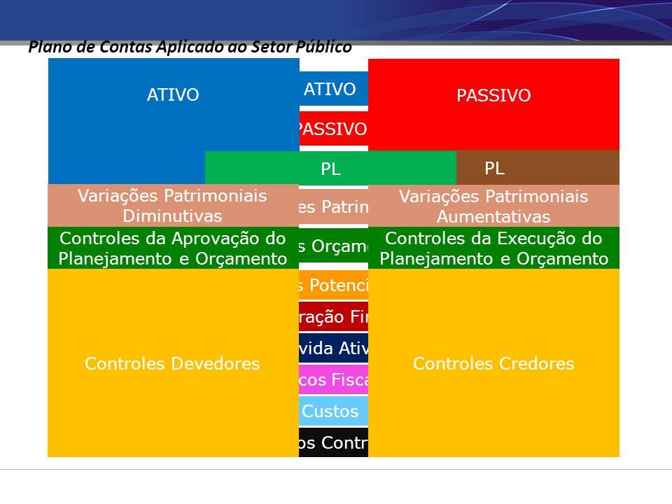Reconhecimento de Crédito Tributário - Lançamento 4 – Variação Patrimonial Aumentativa...