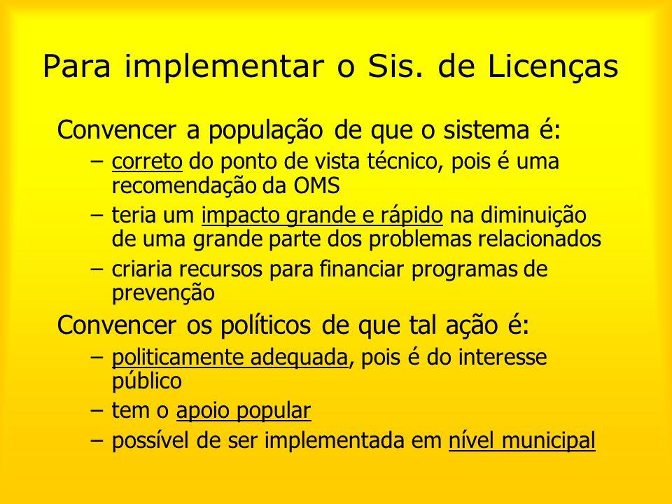 Para implementar o Sis. de Licenças Convencer a população de que o sistema é: –correto do ponto de vista técnico, pois é uma recomendação da OMS –teri
