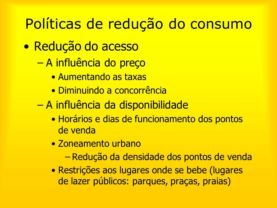 Políticas de redução do consumo Redução do acesso –A influência do preço Aumentando as taxas Diminuindo a concorrência –A influência da disponibilidad