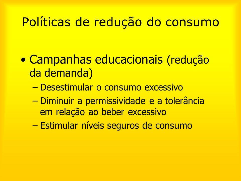 Políticas de redução do consumo Campanhas educacionais (redução da demanda) –Desestimular o consumo excessivo –Diminuir a permissividade e a tolerânci