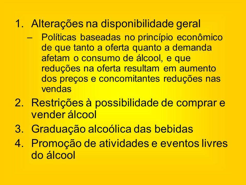 1.Alterações na disponibilidade geral –Políticas baseadas no princípio econômico de que tanto a oferta quanto a demanda afetam o consumo de álcool, e