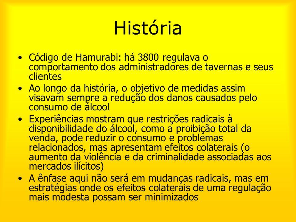 História Código de Hamurabi: há 3800 regulava o comportamento dos administradores de tavernas e seus clientes Ao longo da história, o objetivo de medi