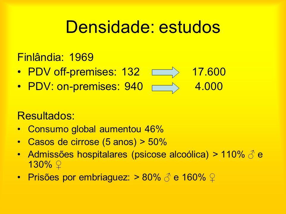 Densidade: estudos Finlândia: 1969 PDV off-premises: 132 17.600 PDV: on-premises: 940 4.000 Resultados: Consumo global aumentou 46% Casos de cirrose (