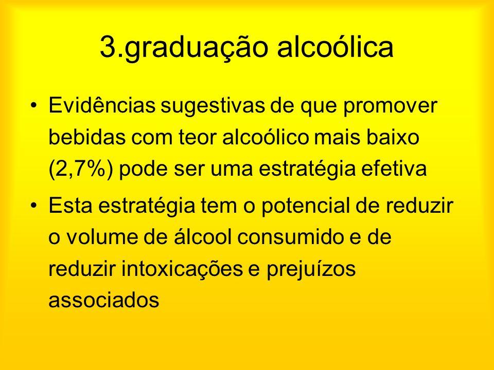 3.graduação alcoólica Evidências sugestivas de que promover bebidas com teor alcoólico mais baixo (2,7%) pode ser uma estratégia efetiva Esta estratég