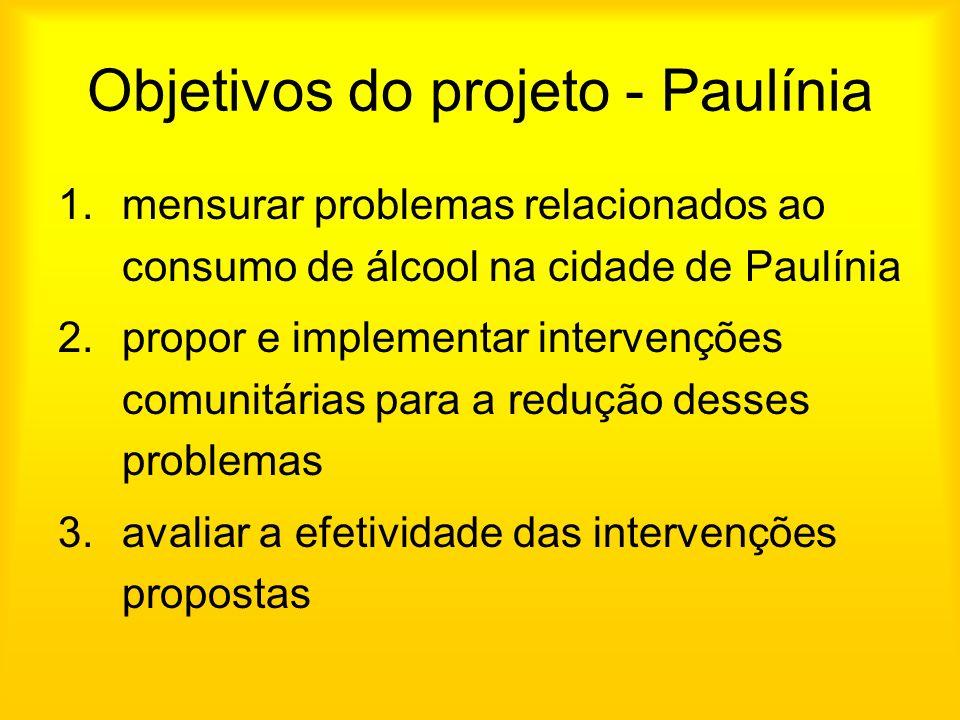 Objetivos do projeto - Paulínia 1.mensurar problemas relacionados ao consumo de álcool na cidade de Paulínia 2.propor e implementar intervenções comun