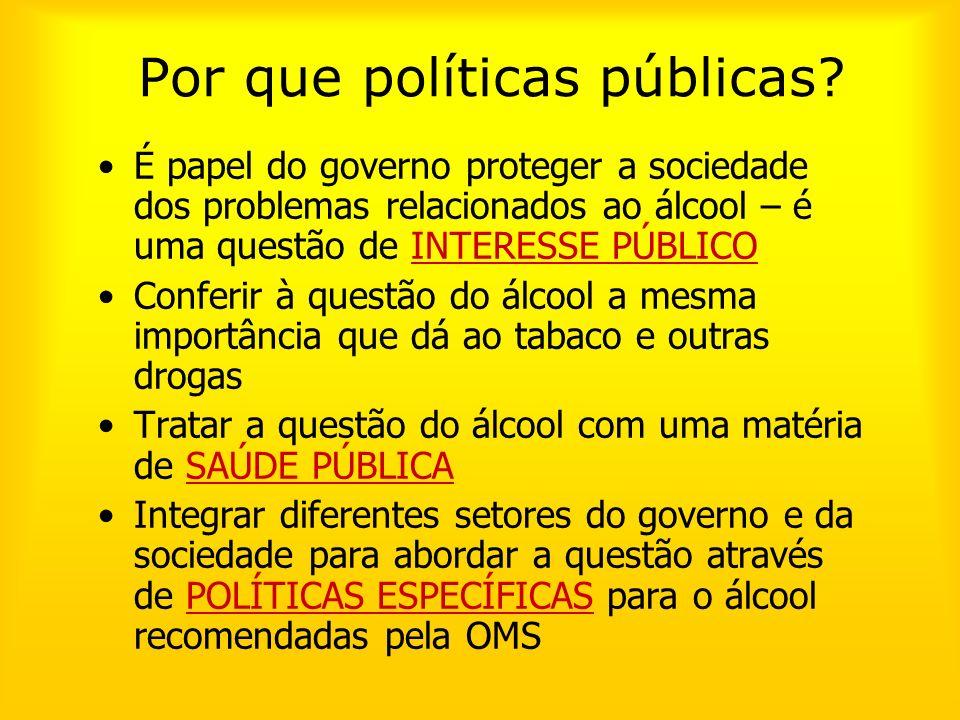 Por que políticas públicas? É papel do governo proteger a sociedade dos problemas relacionados ao álcool – é uma questão de INTERESSE PÚBLICO Conferir