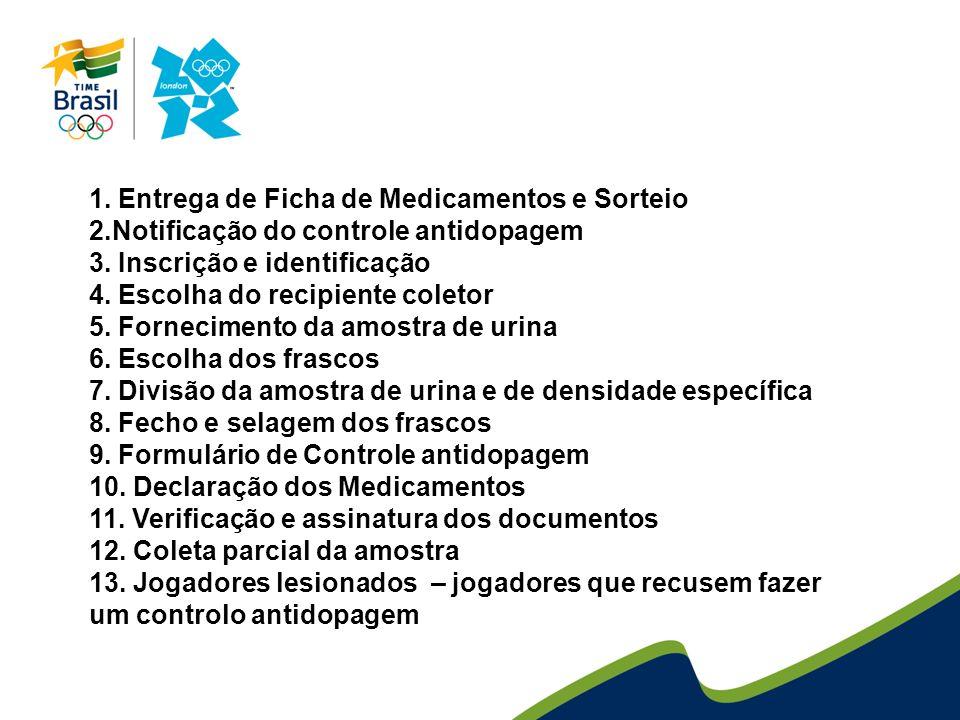 1. Entrega de Ficha de Medicamentos e Sorteio 2.Notificação do controle antidopagem 3.
