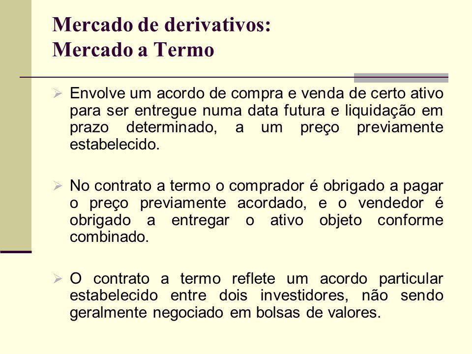 Mercado de derivativos: Mercado a Termo Envolve um acordo de compra e venda de certo ativo para ser entregue numa data futura e liquidação em prazo de