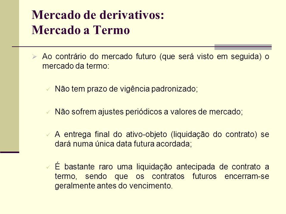Mercado de derivativos: Mercado a Termo Ao contrário do mercado futuro (que será visto em seguida) o mercado da termo: Não tem prazo de vigência padro