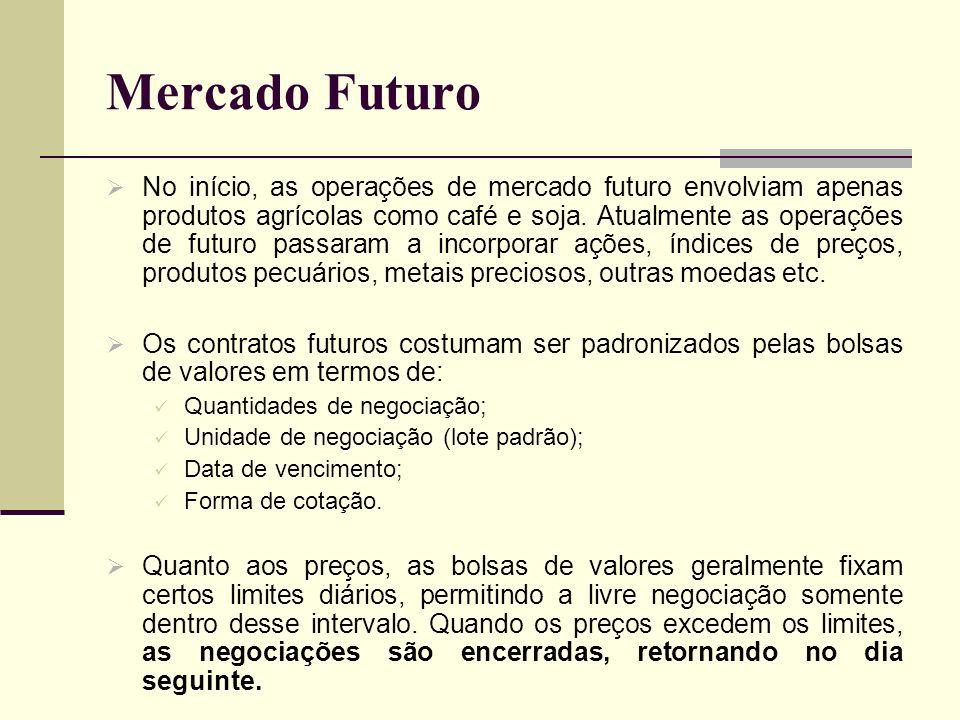 Mercado Futuro No início, as operações de mercado futuro envolviam apenas produtos agrícolas como café e soja. Atualmente as operações de futuro passa
