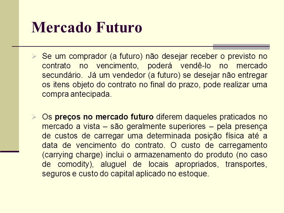 Mercado Futuro Se um comprador (a futuro) não desejar receber o previsto no contrato no vencimento, poderá vendê-lo no mercado secundário. Já um vende
