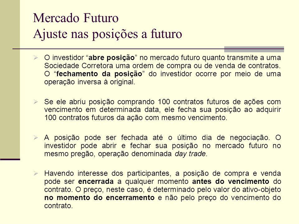 Mercado Futuro Ajuste nas posições a futuro O investidor abre posição no mercado futuro quanto transmite a uma Sociedade Corretora uma ordem de compra