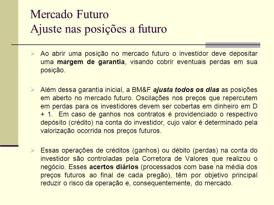 Mercado Futuro Ajuste nas posições a futuro Ao abrir uma posição no mercado futuro o investidor deve depositar uma margem de garantia, visando cobrir