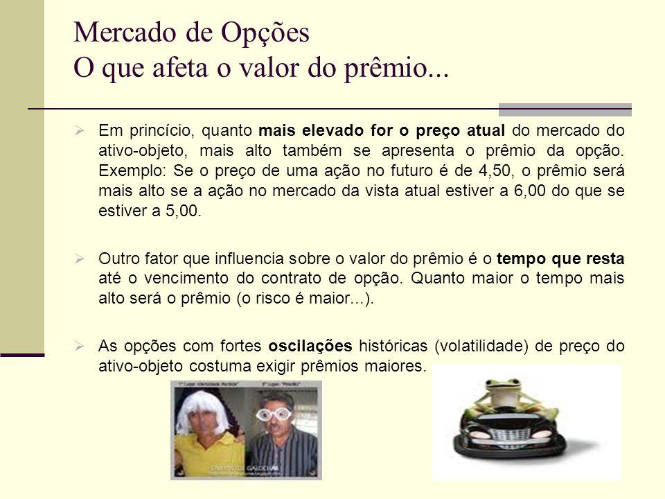 Mercado de Opções O que afeta o valor do prêmio... Em princício, quanto mais elevado for o preço atual do mercado do ativo-objeto, mais alto também se