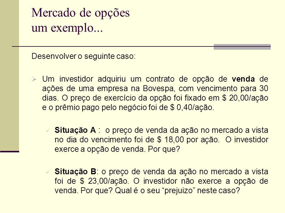 Mercado de opções um exemplo... Desenvolver o seguinte caso: Um investidor adquiriu um contrato de opção de venda de ações de uma empresa na Bovespa,