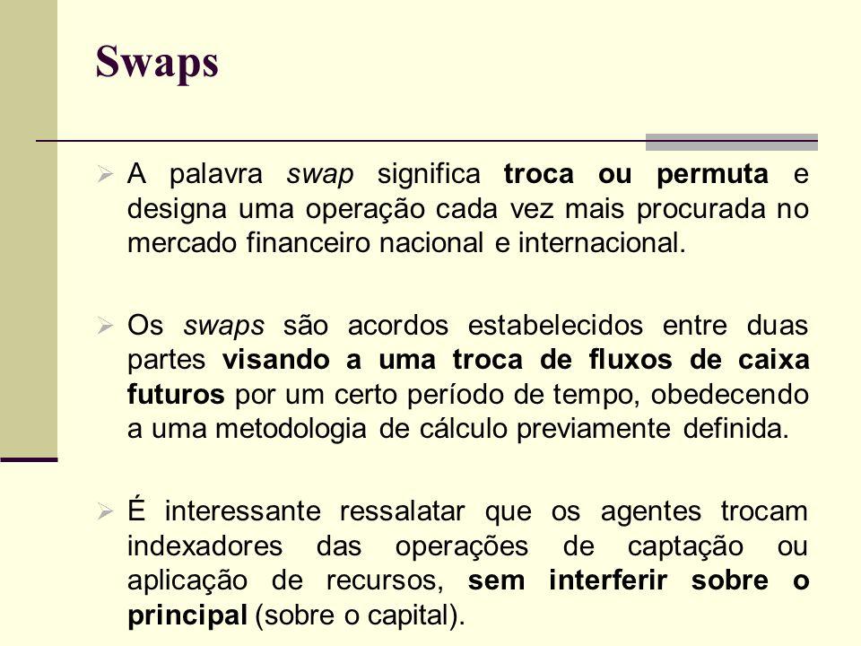 Swaps A palavra swap significa troca ou permuta e designa uma operação cada vez mais procurada no mercado financeiro nacional e internacional. Os swap