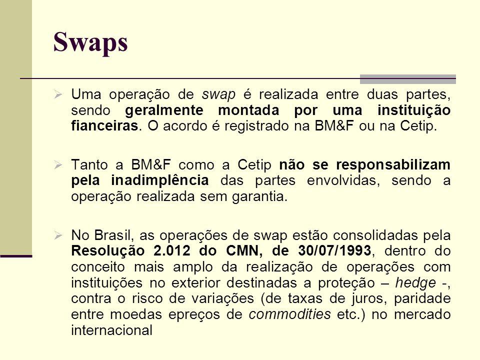 Swaps Uma operação de swap é realizada entre duas partes, sendo geralmente montada por uma instituição fianceiras. O acordo é registrado na BM&F ou na