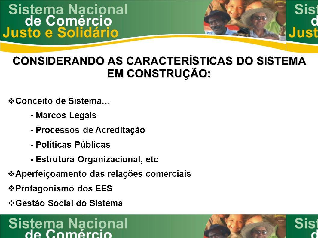 CONSIDERANDO AS CARACTERÍSTICAS DO SISTEMA EM CONSTRUÇÃO: Conceito de Sistema… - Marcos Legais - Processos de Acreditação - Políticas Públicas - Estru