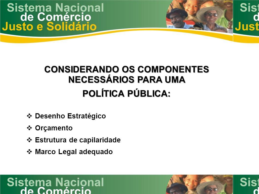 CONSIDERANDO OS COMPONENTES NECESSÁRIOS PARA UMA POLÍTICA PÚBLICA: Desenho Estratégico Orçamento Estrutura de capilaridade Marco Legal adequado