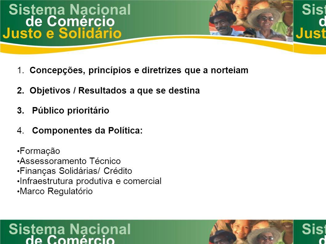 1. Concepções, princípios e diretrizes que a norteiam 2. Objetivos / Resultados a que se destina 3. Público prioritário 4. Componentes da Política: Fo