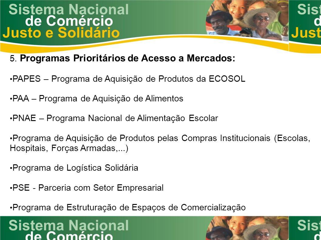 5. Programas Prioritários de Acesso a Mercados: PAPES – Programa de Aquisição de Produtos da ECOSOL PAA – Programa de Aquisição de Alimentos PNAE – Pr