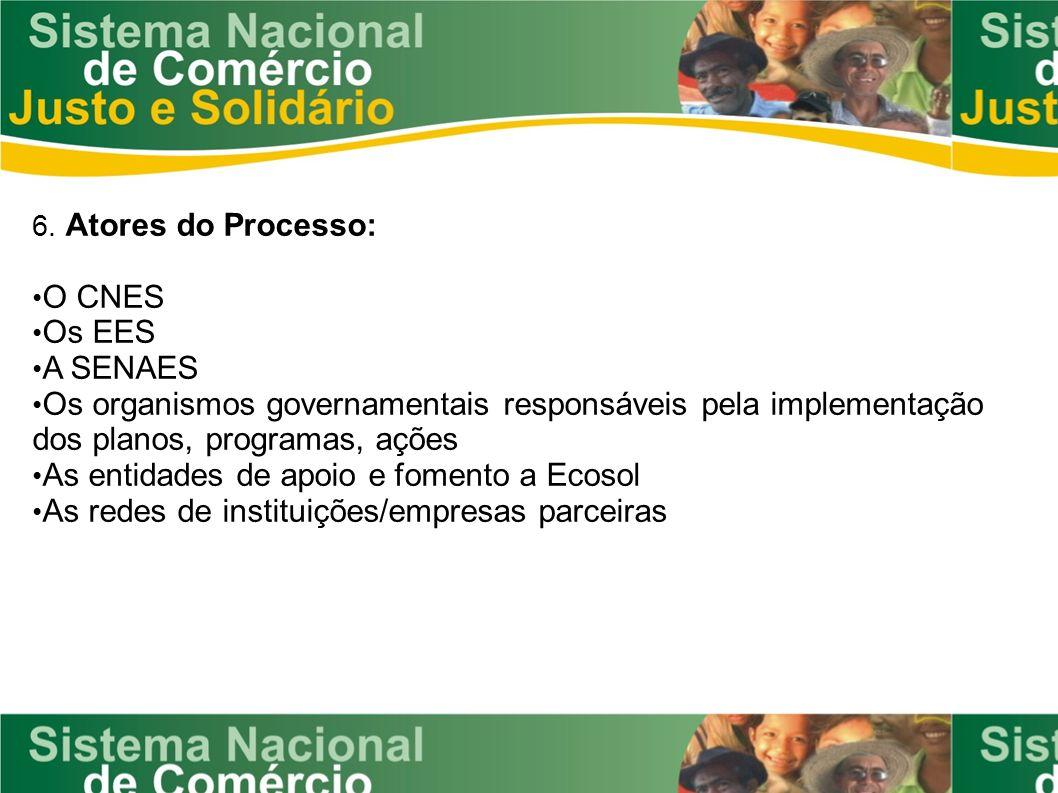 6. Atores do Processo: O CNES Os EES A SENAES Os organismos governamentais responsáveis pela implementação dos planos, programas, ações As entidades d