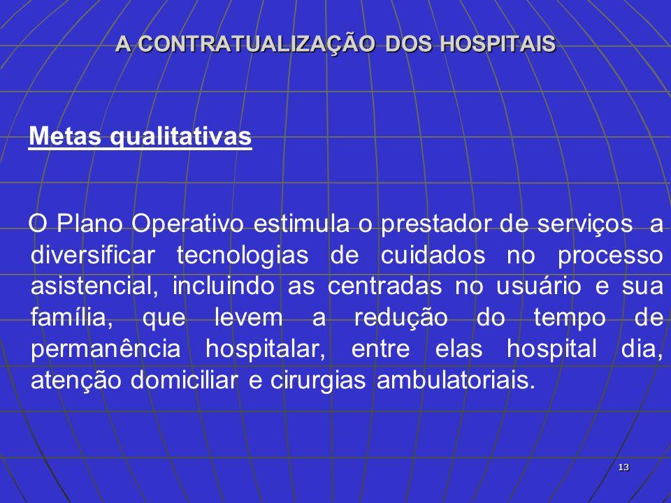 14 A CONTRATUALIZAÇÃO DOS HOSPITAIS FILANTRÓPICOS PARTES INTEGRANTES DA CONTRATUALIZAÇÃO ENTIDADE FILANTRÓPICA: os hospitais sem fins lucrativos com certificado de filantropia pelo CNAS, excluídos os hospitais de ensino, os de pequeno porte e os psiquiátricos.