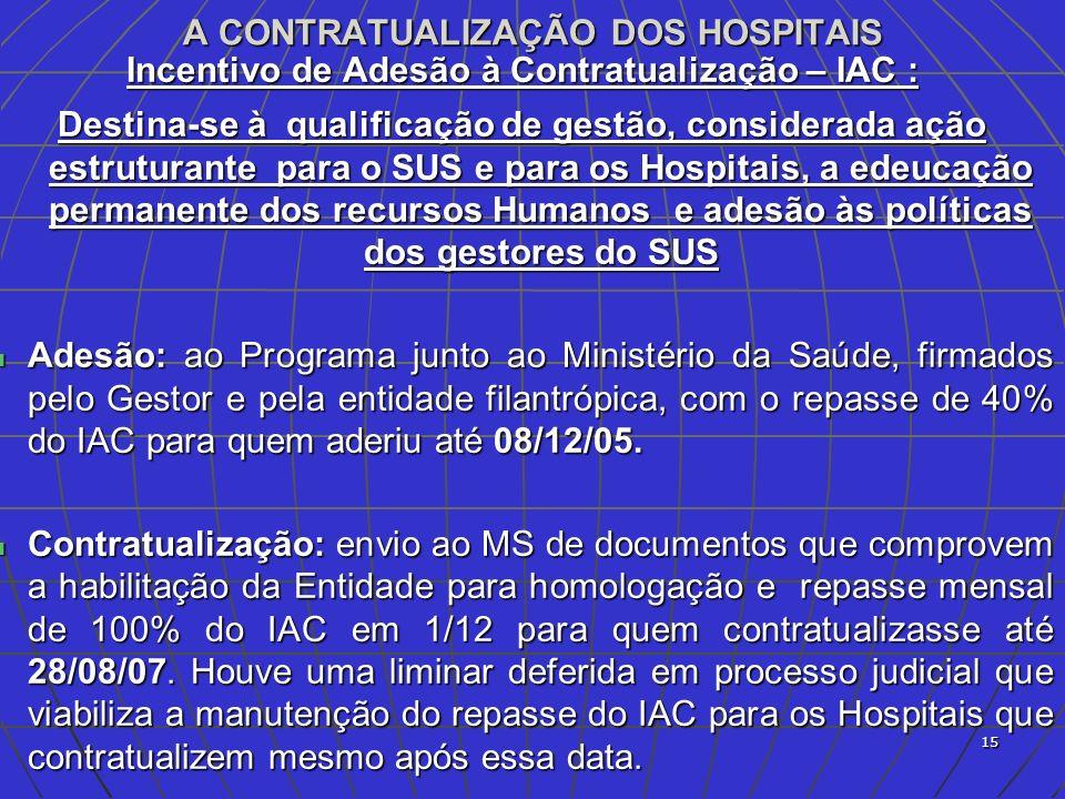 16 A CONTRATUALIZAÇÃO DOS HOSPITAIS O CONTRATO possui vigência de UM ano, podendo ser prorrogado até o prazo máximo de CINCO anos.