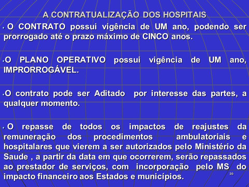 17 A CONTRATUALIZAÇÃO DOS HOSPITAIS METAS QUALITATIVAS A-Atenção à Saúde Redução da taxa de cesáreas no SUS.