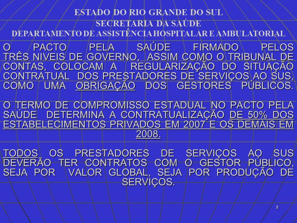 3 Quem são os prestadores de serviços da rede SUS: Hospitais, Clínicas de especialidades, laboratórios...
