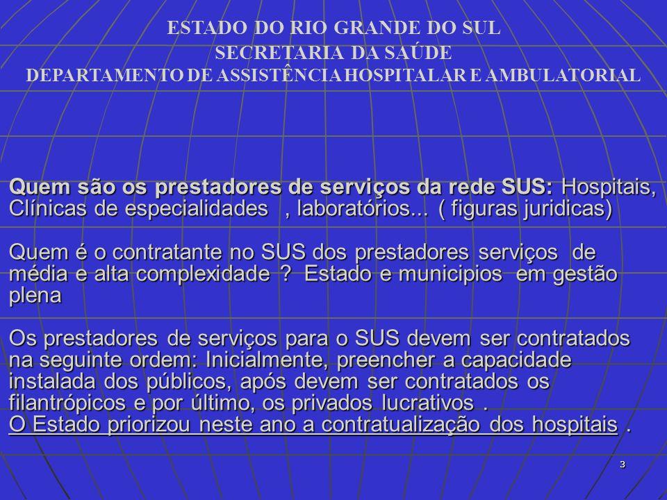 4 A Atenção Hospitalar Brasileira Contexto Características Características Rede Hospitalar bastante heterogênea do ponto de vista de incorporação tecnológica, de recursos humanos e de complexidade dos serviços.