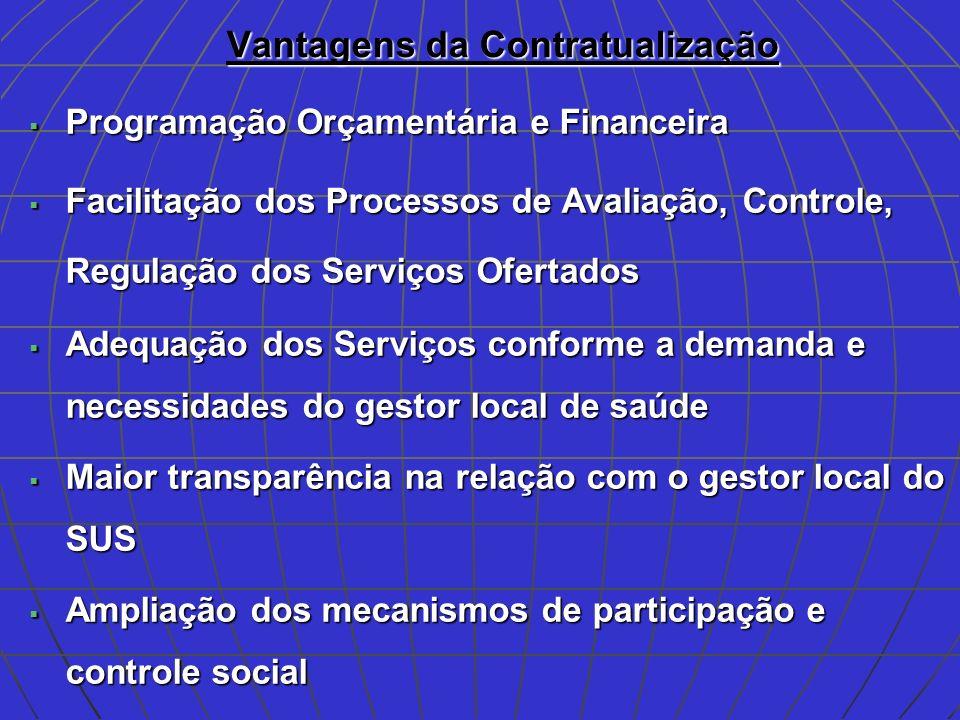 35 Hospitais já contratualizados: ALEGRETE: IRMANDADE DA SANTA CASA DE CARIDADE ALEGRETE ALEGRETE: IRMANDADE DA SANTA CASA DE CARIDADE ALEGRETE ALVORADA: FUNDAÇÃO UNIVERSITÁRIA DE CARDIOLOGIA - HOSPITAL DE ALVORADA ALVORADA: FUNDAÇÃO UNIVERSITÁRIA DE CARDIOLOGIA - HOSPITAL DE ALVORADA BAGÉ: SANTA CASA DE CARIDADE DE BAGÉ BAGÉ: SANTA CASA DE CARIDADE DE BAGÉ BAGÉ:HOSPITAL UNIVERSITÁRIO URCAMP BAGÉ:HOSPITAL UNIVERSITÁRIO URCAMP CACHOEIRINHA: FUNDAÇÃO UNIVERSITÁRIA DE CARDIOLOGIA - HOSPITAL PADRE JEREMIAS CACHOEIRINHA: FUNDAÇÃO UNIVERSITÁRIA DE CARDIOLOGIA - HOSPITAL PADRE JEREMIAS CAMPO BOM: ASSOCIAÇÃO EDUCADORA SÃO CARLOS - AESC HOSPITAL DE CAMPO BOM DR.