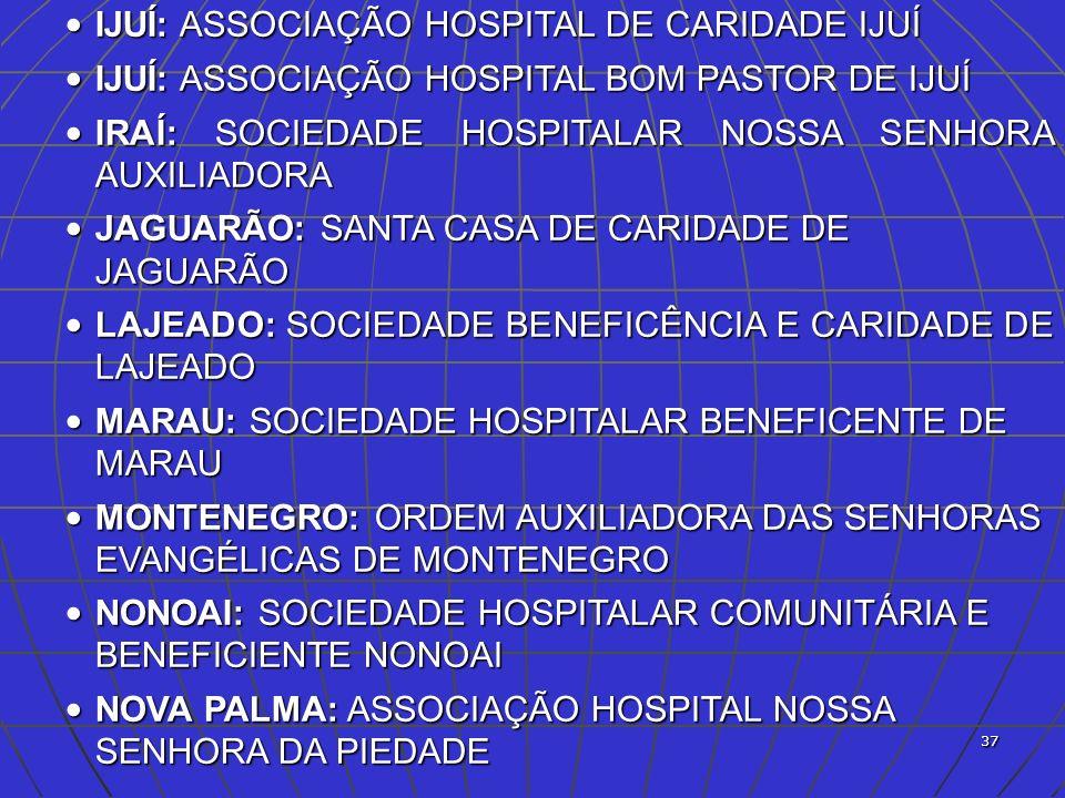 38 OSÓRIO: SOCIEDADE BENEFICENTE SÃO VICENTE DE PAULO OSÓRIO: SOCIEDADE BENEFICENTE SÃO VICENTE DE PAULO PORTÃO: FUNDAÇÃO HOSPITALAR EDUCACIONAL E SOCIAL DE PORTÃO PORTÃO: FUNDAÇÃO HOSPITALAR EDUCACIONAL E SOCIAL DE PORTÃO RIO PARDO: IRMANDADE DE CARIDADE DO SENHOR BOM JESUS DOS PASSOS RIO PARDO: IRMANDADE DE CARIDADE DO SENHOR BOM JESUS DOS PASSOS RONDA ALTA: ASSOCIAÇÃO DOS TRABALHADORES DE RONDA ALTA RONDA ALTA: ASSOCIAÇÃO DOS TRABALHADORES DE RONDA ALTA ROSÁRIO DO SUL: HOSPITAL DE CARIDADE NOSSA SENHORA AUXILIADORA ROSÁRIO DO SUL: HOSPITAL DE CARIDADE NOSSA SENHORA AUXILIADORA SANANDUVA: HOSPITAL BENEFICENTE SÃO JOÃO SANANDUVA: HOSPITAL BENEFICENTE SÃO JOÃO SANTANA DO LIVRAMENTO: SANTA CASA DE MISERICÓRDIA SANTANA DO LIVRAMENTO: SANTA CASA DE MISERICÓRDIA SANTIAGO: HOSPITAL DE CARIDADE DE SANTIAGO SANTIAGO: HOSPITAL DE CARIDADE DE SANTIAGO SANTO ÂNGELO: ASSOCIACAO HOSPITAL DE CARIDADE DE SANTO ÂNGELO SANTO ÂNGELO: ASSOCIACAO HOSPITAL DE CARIDADE DE SANTO ÂNGELO