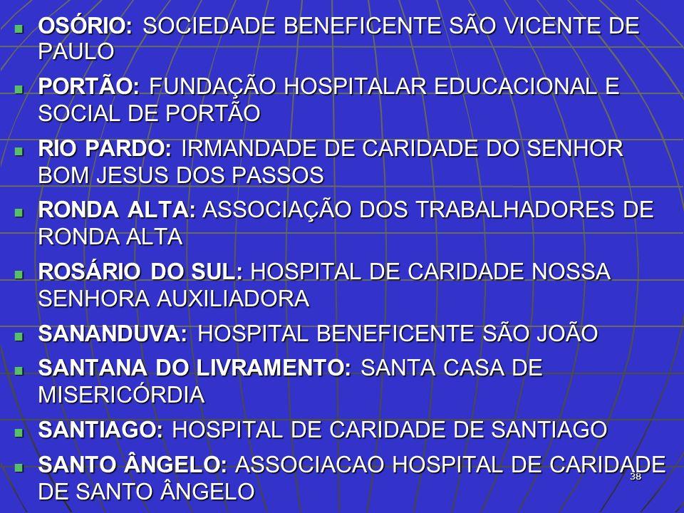 39 SÃO BORJA: HOSPITAL INFANTIL IVAN GOULART SÃO BORJA: HOSPITAL INFANTIL IVAN GOULART SÃO GABRIEL: IRMANDADE DE SANTA CASA DE CARIDADE SÃO GABRIEL: IRMANDADE DE SANTA CASA DE CARIDADE SÃO LUIZ GONZAGA: SOCIEDADE HOSPITALAR SÃO LUIZ GONZAGA SÃO LUIZ GONZAGA: SOCIEDADE HOSPITALAR SÃO LUIZ GONZAGA SÃO SEPÉ: ASSOCIAÇÃO BENEFICENTE HOSPITAL SANTO ANTÔNIO SÃO SEPÉ: ASSOCIAÇÃO BENEFICENTE HOSPITAL SANTO ANTÔNIO SAPIRANGA: SOCIEDADE BENEFICENTE SAPIRANGUENSE SAPIRANGA: SOCIEDADE BENEFICENTE SAPIRANGUENSE SOLEDADE: HOSPITAL DE CARIDADE FREI CLEMENTE SOLEDADE: HOSPITAL DE CARIDADE FREI CLEMENTE TENENTE PORTELA: ASSOCIAÇÃO HOSPITALAR BENEFICENTE SANTO ANTÔNIO TENENTE PORTELA: ASSOCIAÇÃO HOSPITALAR BENEFICENTE SANTO ANTÔNIO