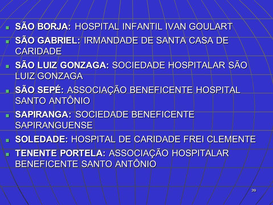 40 TORRES: ASSOCIAÇÃO EDUCADORA SÃO CARLOS TORRES: ASSOCIAÇÃO EDUCADORA SÃO CARLOS TRAMANDAÍ: COMUNIDADE EVANGÉLICA LUTERANA SÃO PAULO TRAMANDAÍ: COMUNIDADE EVANGÉLICA LUTERANA SÃO PAULO TRÊS DE MAIO: ASSOCIAÇÃO DE LITERATURA E BENEFICIÊNCIA TRÊS DE MAIO: ASSOCIAÇÃO DE LITERATURA E BENEFICIÊNCIA TRÊS PASSOS: ASSOCIAÇÃO HOSPITAL DE CARIDADE TRÊS PASSOS TRÊS PASSOS: ASSOCIAÇÃO HOSPITAL DE CARIDADE TRÊS PASSOS TUPANCIRETÃ: ASSOCIAÇÃO PROTETORA HOSPITAL DE CARIDADE BRAZILINA TERRA TUPANCIRETÃ: ASSOCIAÇÃO PROTETORA HOSPITAL DE CARIDADE BRAZILINA TERRA URUGUAIANA: SANTA CASA DE CARIDADE DE URUGUAIANA URUGUAIANA: SANTA CASA DE CARIDADE DE URUGUAIANA VIAMÃO: FUNDAÇÃO UNIVERSITÁRIA DE CARDIOLOGIA - HOSPITAL DE VIAMÃO VIAMÃO: FUNDAÇÃO UNIVERSITÁRIA DE CARDIOLOGIA - HOSPITAL DE VIAMÃO