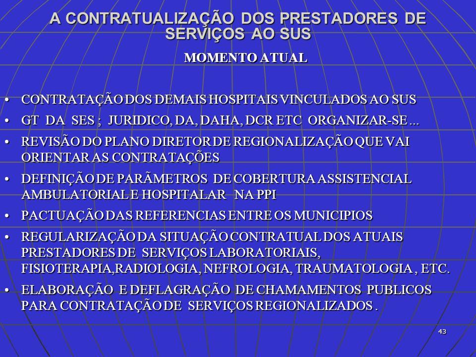 44 A CONTRATUALIZAÇÃO DOS PRESTADORES DE SERVIÇOS AO SUS 2008 - EFETIVAÇÃO DO PROCESSO DE CONTRATUALIZAÇÃO DOS PRESTADORES DE SERVIÇOS E IMPLANTAÇÃO DOS COMPLEXOS REGULADORES DO ACESSO ASSISTENCIAL NO SUS.