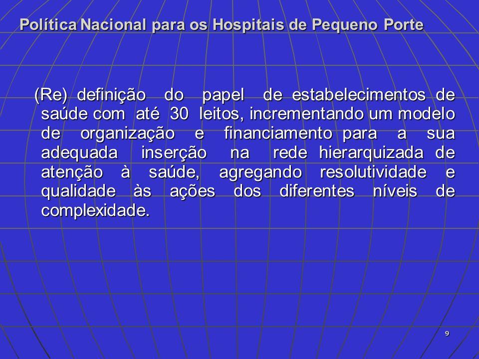 10 Política Nacional para os Hospitais de Pequeno Porte CRITÉRIO DE SELEÇÃO DOS HOSPITAIS DE PEQUENO PORTE Públicos e Filantrópicos; 5 a 30 leitos instalados; Municípios ou microrregião com até 30.000 habitantes; Cobertura PSF >70%; Adesão voluntária (prestador / gestor /SES).
