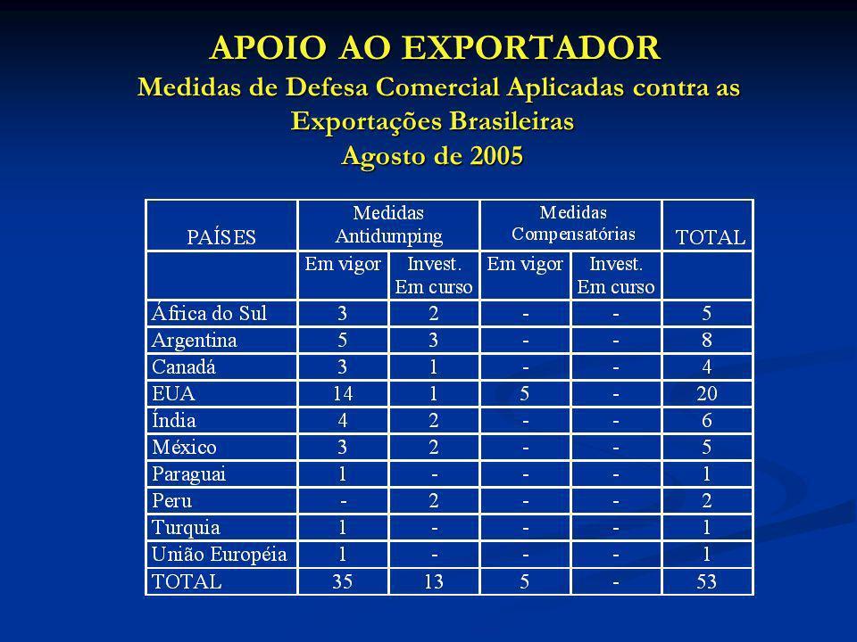 APOIO AO EXPORTADOR Medidas de Defesa Comercial Aplicadas contra as Exportações Brasileiras Agosto de 2005 APOIO AO EXPORTADOR Medidas de Defesa Comer