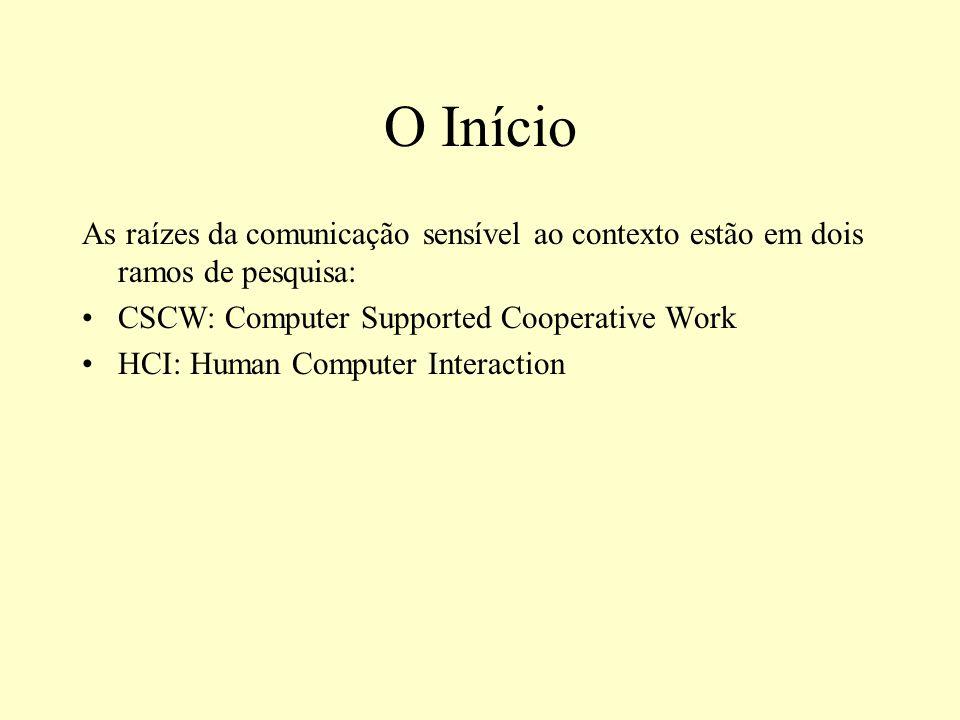 O Início As raízes da comunicação sensível ao contexto estão em dois ramos de pesquisa: CSCW: Computer Supported Cooperative Work HCI: Human Computer