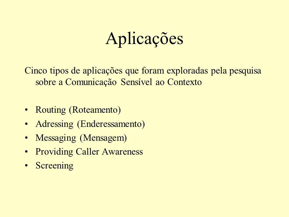 Aplicações Cinco tipos de aplicações que foram exploradas pela pesquisa sobre a Comunicação Sensível ao Contexto Routing (Roteamento) Adressing (Ender