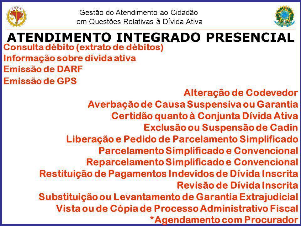 Gestão do Atendimento ao Cidadão em Questões Relativas à D í vida Ativa ATENDIMENTO INTEGRADO PRESENCIAL Consulta débito (extrato de débitos) Informaç