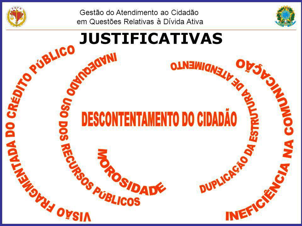 Gestão do Atendimento ao Cidadão em Questões Relativas à D í vida Ativa JUSTIFICATIVAS
