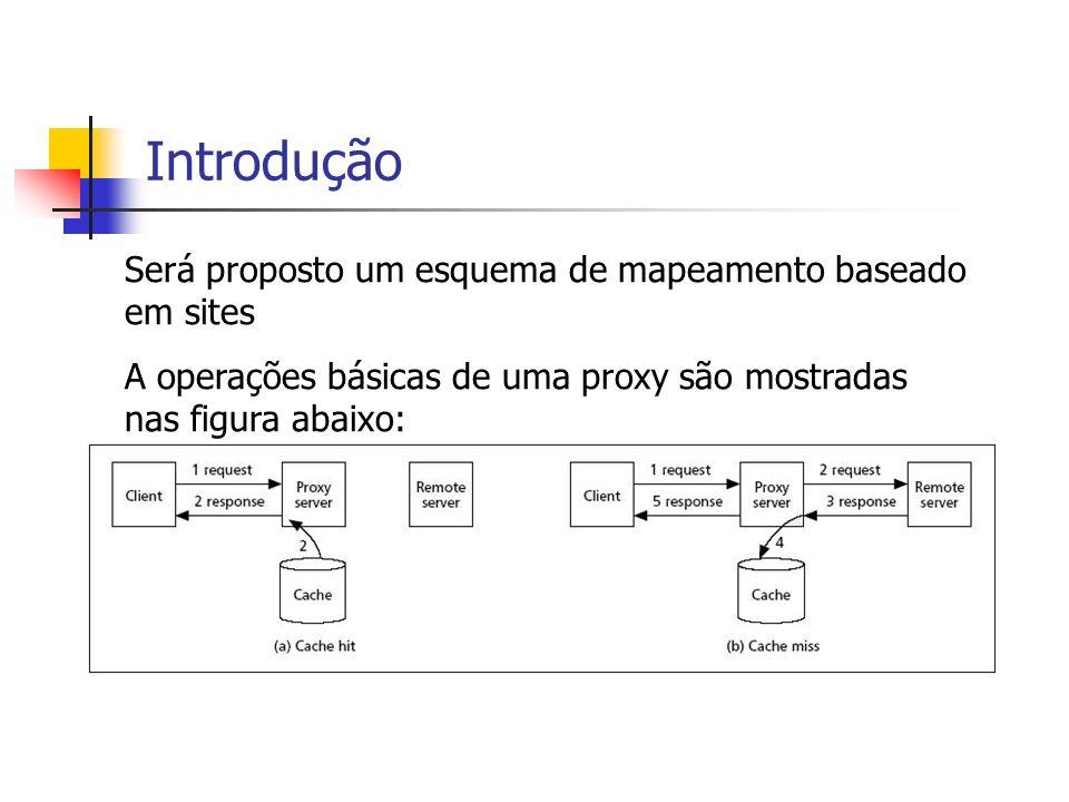 Introdução Será proposto um esquema de mapeamento baseado em sites A operações básicas de uma proxy são mostradas nas figura abaixo: