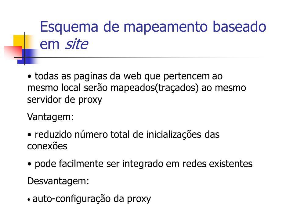Esquema de mapeamento baseado em site todas as paginas da web que pertencem ao mesmo local serão mapeados(traçados) ao mesmo servidor de proxy Vantagem: reduzido número total de inicializações das conexões pode facilmente ser integrado em redes existentes Desvantagem: auto-configuração da proxy