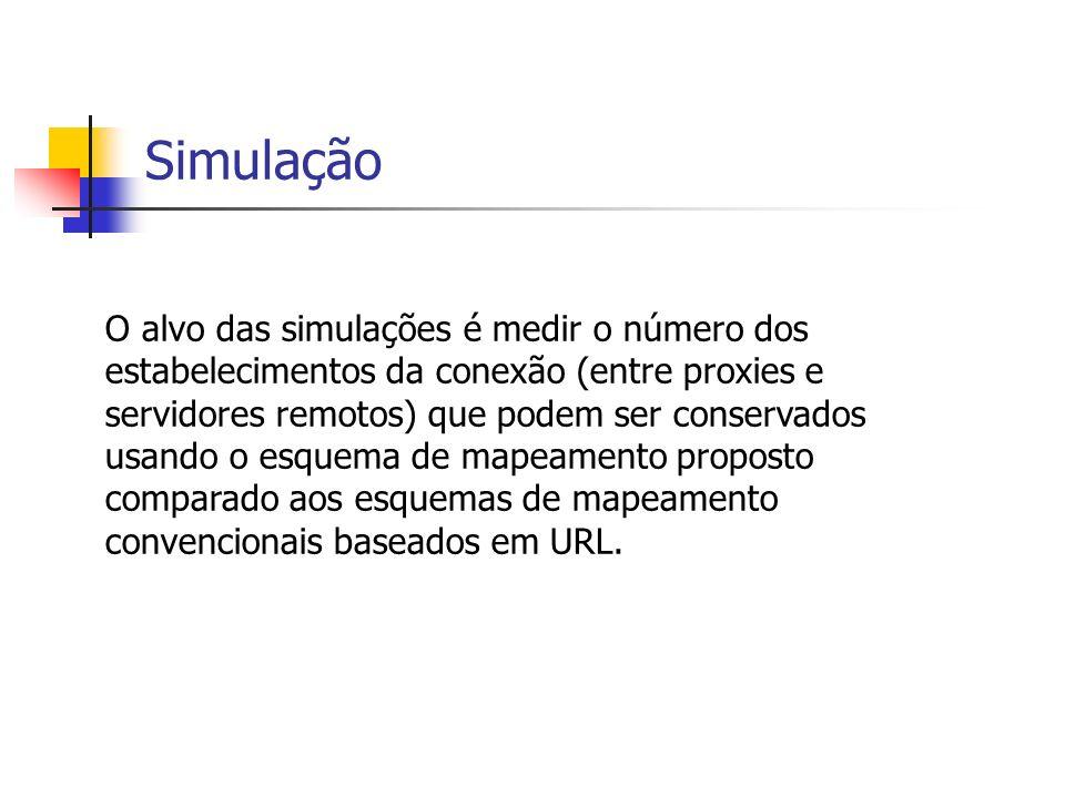 Simulação O alvo das simulações é medir o número dos estabelecimentos da conexão (entre proxies e servidores remotos) que podem ser conservados usando o esquema de mapeamento proposto comparado aos esquemas de mapeamento convencionais baseados em URL.