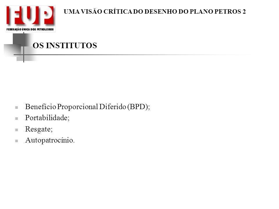 UMA VISÃO CRÍTICA DO DESENHO DO PLANO PETROS 2 OS INSTITUTOS Benefício Proporcional Diferido (BPD); Portabilidade; Resgate; Autopatrocínio.