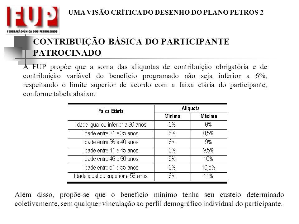 UMA VISÃO CRÍTICA DO DESENHO DO PLANO PETROS 2 CONTRIBUIÇÃO BÁSICA DO PARTICIPANTE PATROCINADO A FUP propõe que a soma das alíquotas de contribuição obrigatória e de contribuição variável do benefício programado não seja inferior a 6%, respeitando o limite superior de acordo com a faixa etária do participante, conforme tabela abaixo: Além disso, propõe-se que o benefício mínimo tenha seu custeio determinado coletivamente, sem qualquer vinculação ao perfil demográfico individual do participante.