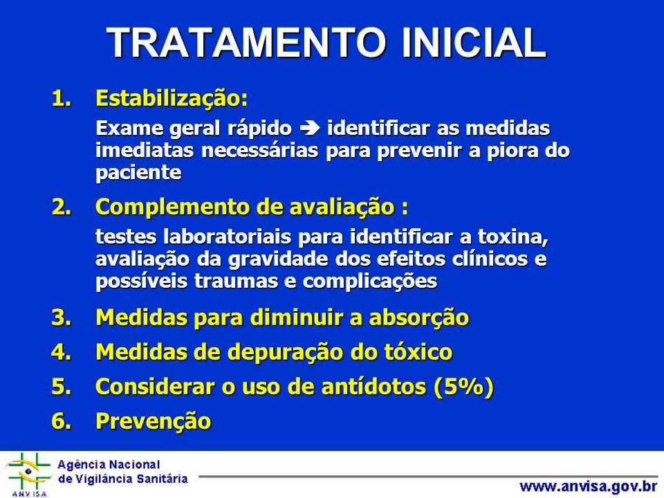 1.Estabilização 1.Estabilização: Exame geral rápido identificar as medidas imediatas necessárias para prevenir a piora do paciente 2.Complemento de av