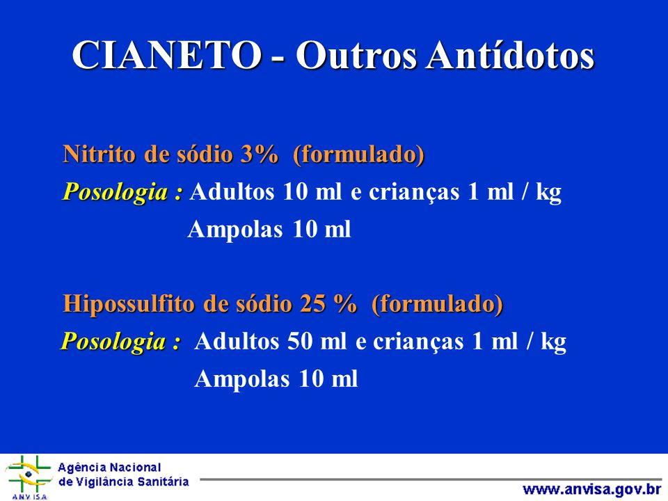 CIANETO - Outros Antídotos Nitrito de sódio 3% (formulado) Posologia : Posologia : Adultos 10 ml e crianças 1 ml / kg Ampolas 10 ml Hipossulfito de só